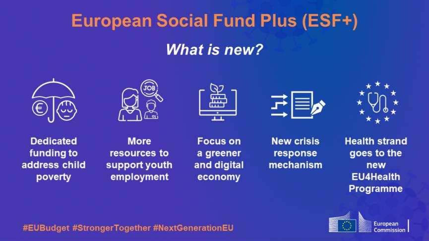 ESFplus Covid19 Graphic