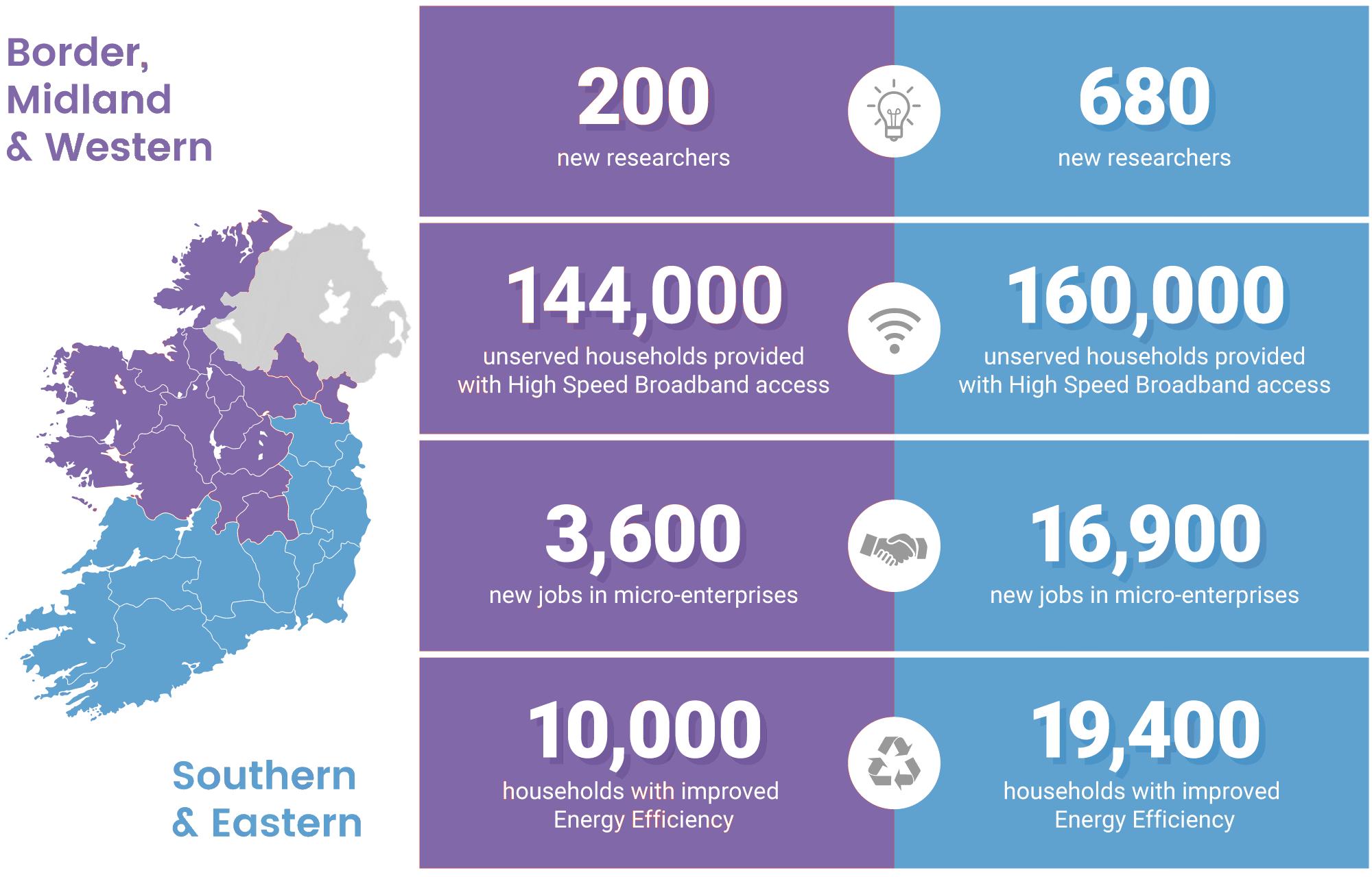 European Regional Development Fund national-map infographic